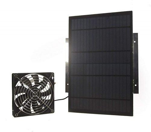 Globefan Solar Powered Poultry Fan review